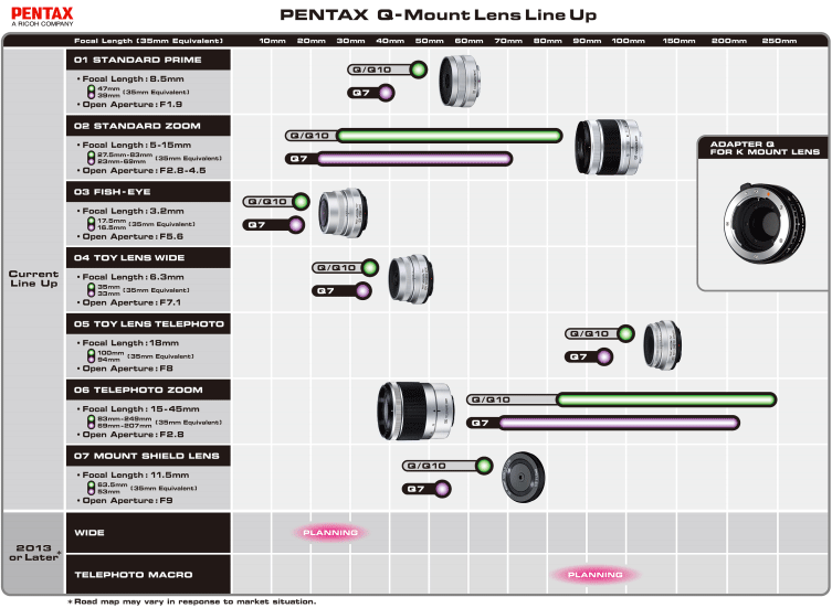 2013-Pentax-Q-lens-roadmap