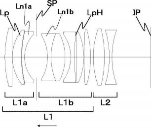 Canon 35mm f:1.4 lens patent
