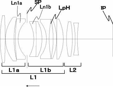 Canon 50mm f:1.4 lens patent
