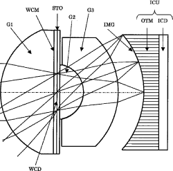Canon 6.7mm f:1.4 lens patent