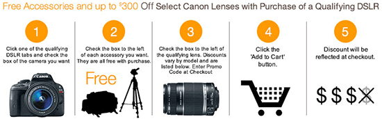 Canon-deals-on-Amazon