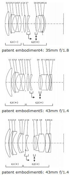 Panasonic-lens-patent-2