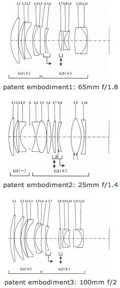 Panasonic-lens-patent