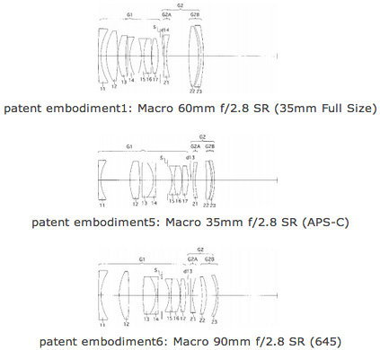 Ricoh-Pentax-macro-lens-patents