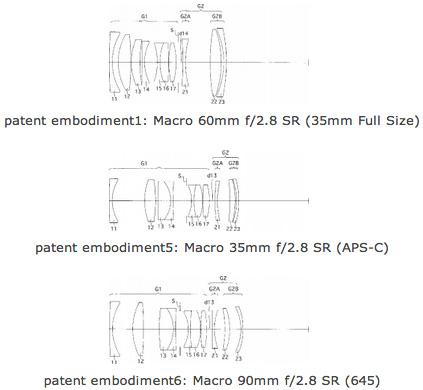 Ricoh-Pentax-macro-lens-patents