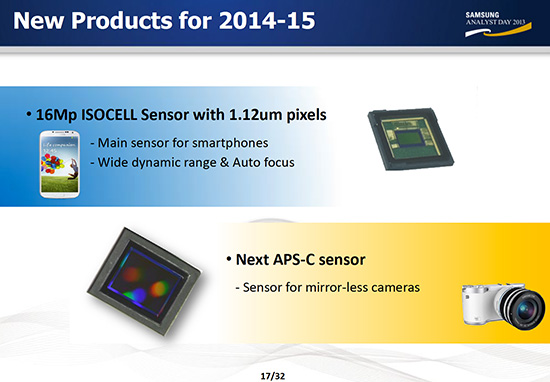 new-Samsung-APS-C-sensor-in-2014-2015