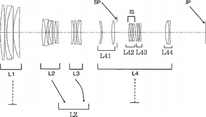 Canon 200-400mm f:4 lens patent