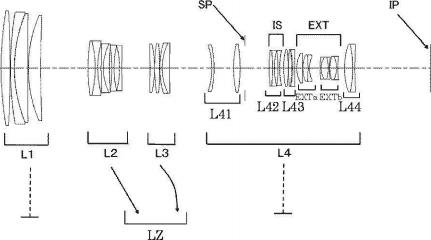Canon 280-560mm f:5.6 lens patent