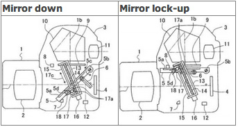 Canon-motorized-camera-mirror-patent