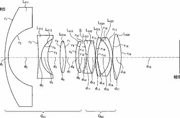 Tamron 10mm f:1.8 fisheye lens patent