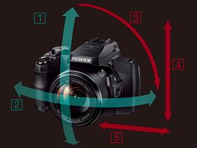 Fujifilm FinePix S1 5 axis image stabilization