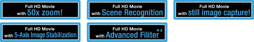 Fujifilm FinePix S1 HD video