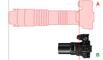 Fujifilm FinePix S1 camera with 50x zoom 24-1200mm