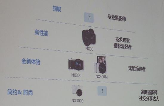 High-end-Samsung-NX-camera-rumors
