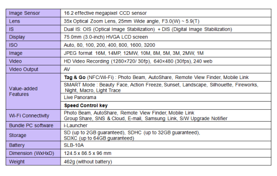 Samsung WB1100F camera specs
