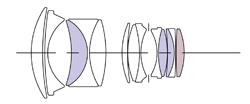Sigma 50mm f:1.4 DG HSM Art lens design