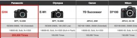 _Canon-7D-Mark-II-camera-specifications