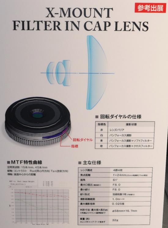 Fuji-24mm-f8-lens-cap-lens-specifications