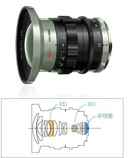 KOWA PROMINAR 8.5mm F2.8 MFT