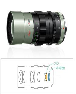 Kowa Prominar 25mm F1.8 MFT lens