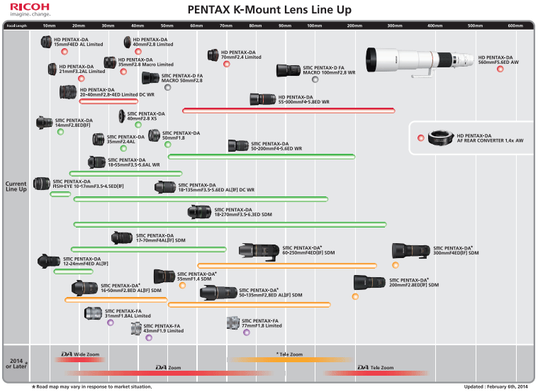 Pentax-K-mount-lens-roadmap-2014