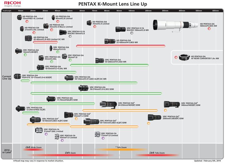 Pentax-K-mount-lens-roadmap-2014