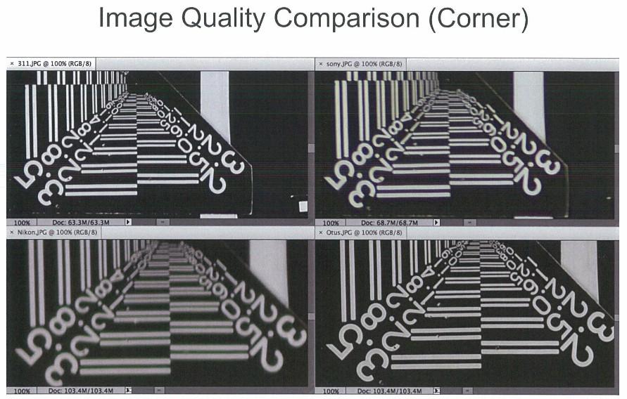 Sigma 50mm f:1.4 DG HSM Art lens test corner