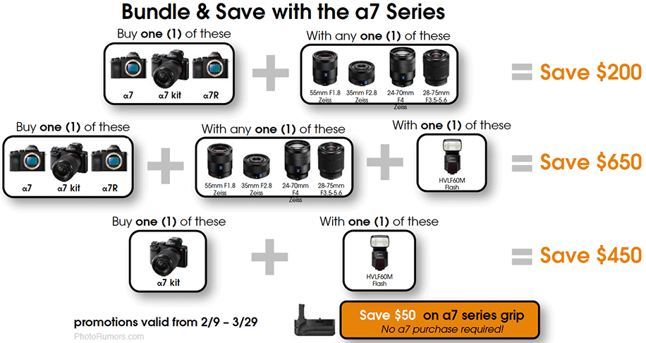 Sony-a7-camera-sale-rebates