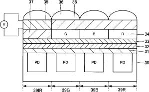 Sony nano-carbon image sensor patent