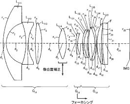 Tamron 10mm f:2.8 fisheye lens patent