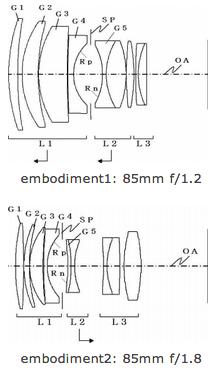 Canon-lens-patent