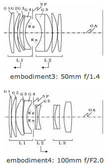 Canon-lens-patents