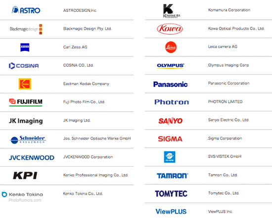 Micro-Four-Thirds-supporting-companies