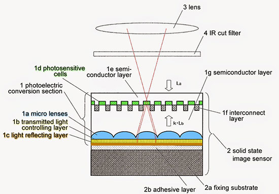 Panasonic-high-resolution-light-field-camera-patent