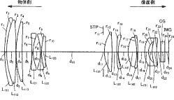 Tamron-15-50mm-f1.4-lens-patent
