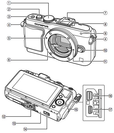 Olympus-E-PL5-camera-manual