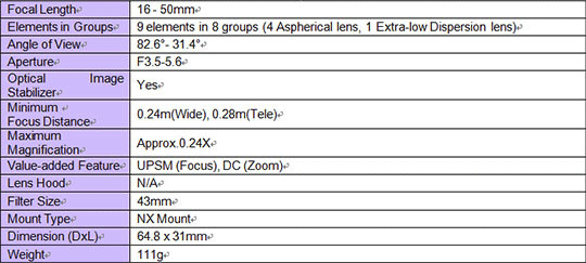 SAMSUNG-16-50mm-F3.5-5.6-Power-Zoom-ED-OIS-lens-specifications