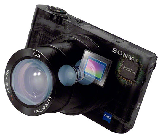 sony rx100m3 camera and a7s pricing announced photo rumors. Black Bedroom Furniture Sets. Home Design Ideas