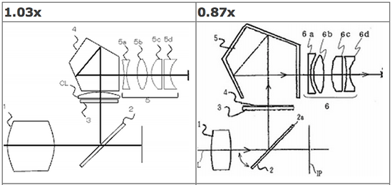 Canon-1.03x-viewfinder-patent