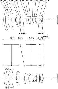 Panasonic 150mm f:2.8 lens for Four Thirds patent
