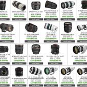 Canon-lens-price-drop
