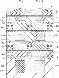 Canon multi-layer sensor with antireflection film patent