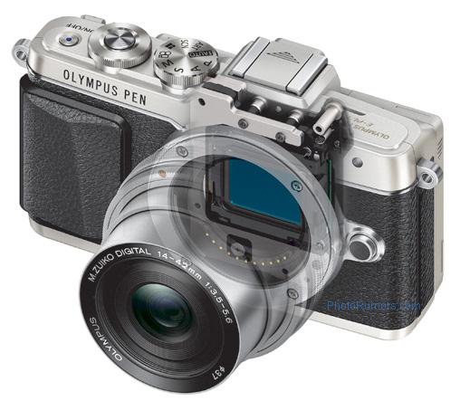 Olympus-PEN-E-PL7-MFT-camera-lens