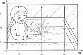 Olympus water splash mode patent 2