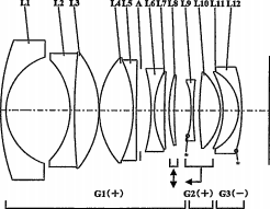 Panasonic 12 mm f:1.2 OIS lens patent