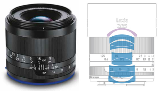 Zeis-Loxia-35mm-f2.0-Biogon-full-frame-manual-focus-lens