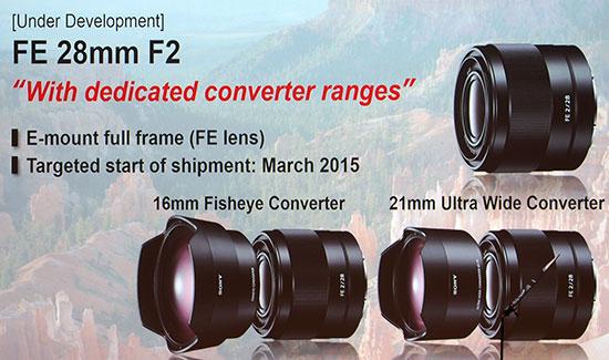 Sony-FE-28mm-f2-lens