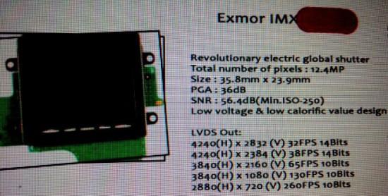 Sony-full-frame-sensor-with-electronic-shutter