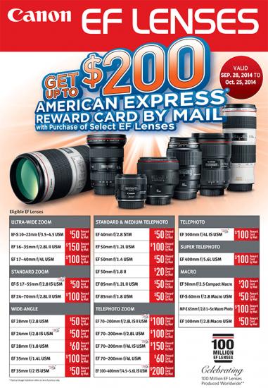 Canon-Lens-rebates
