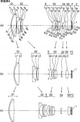 Olympus 24-300mm f:2.8 lens patent